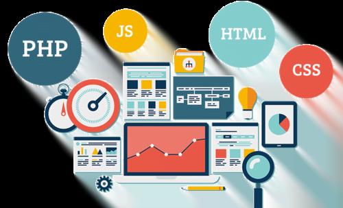 Web Designing Company in Karachi